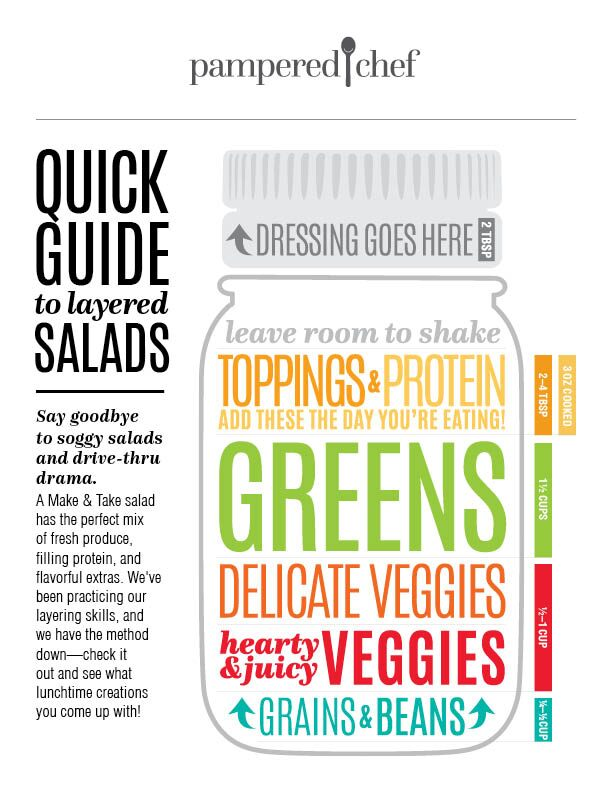 Quick Guide to Layered Salads