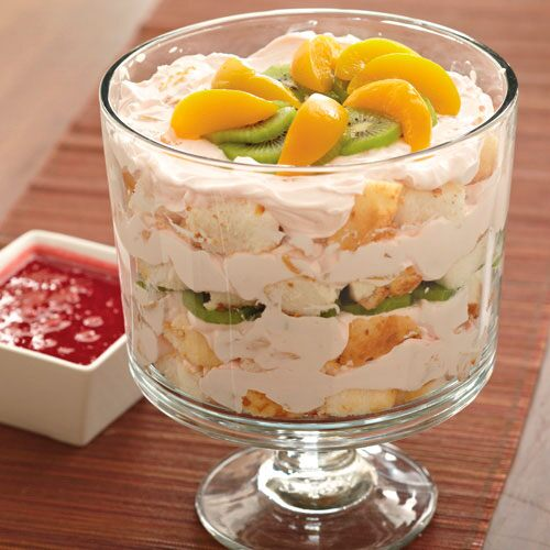 Heavenly Kiwi-Raspberry Trifle